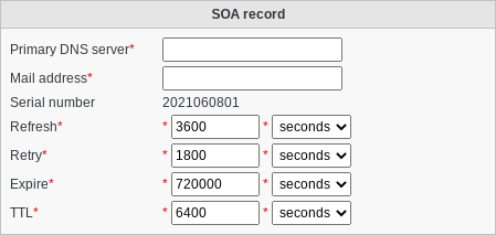 source/fusiondirectory/plugins/dns/images/dnszone-dnszone-soa.png